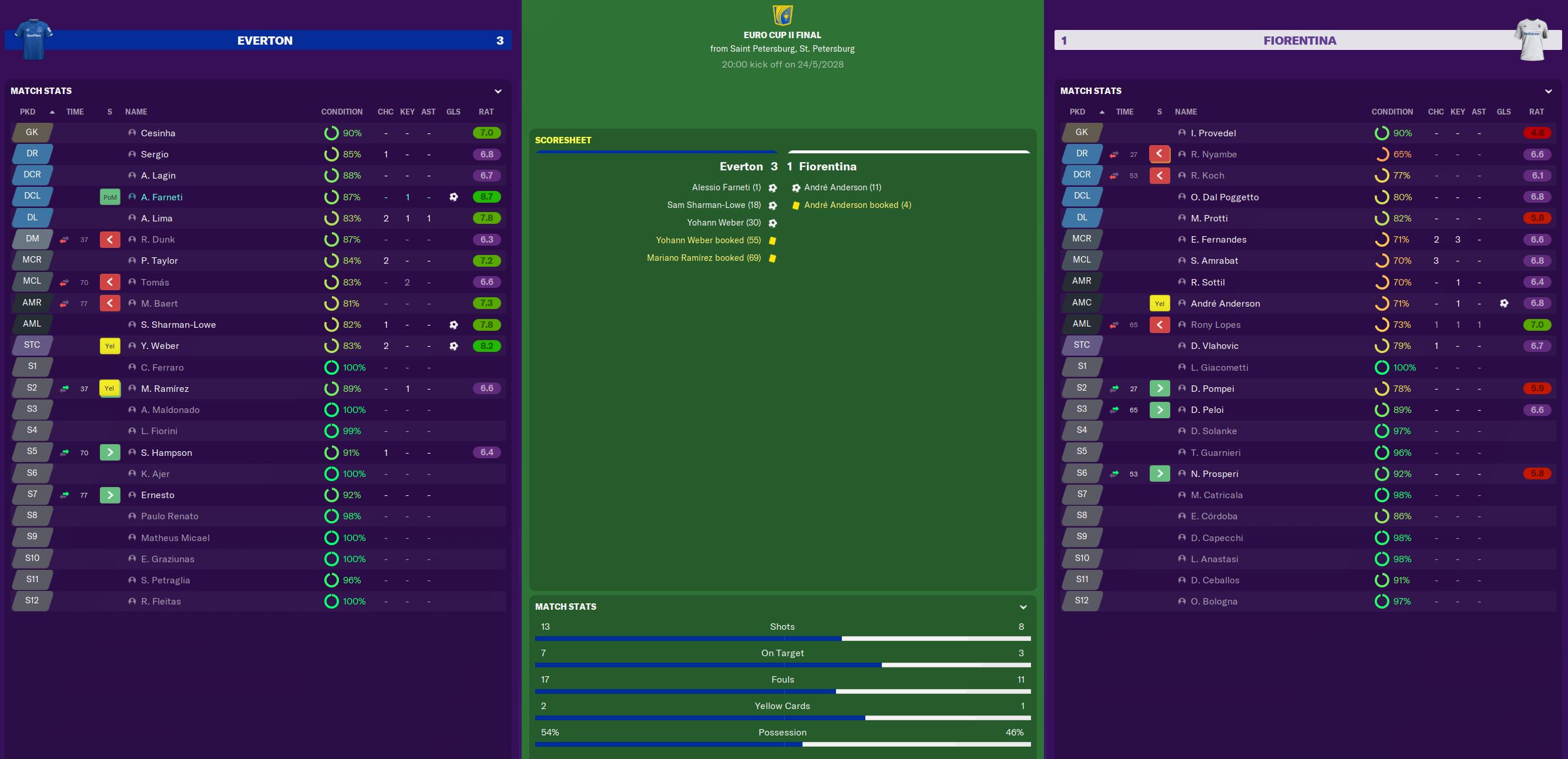 Everton 3-1 Fiorentina.PNG