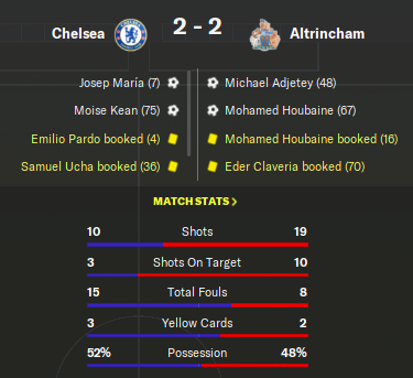 extra time stats.png