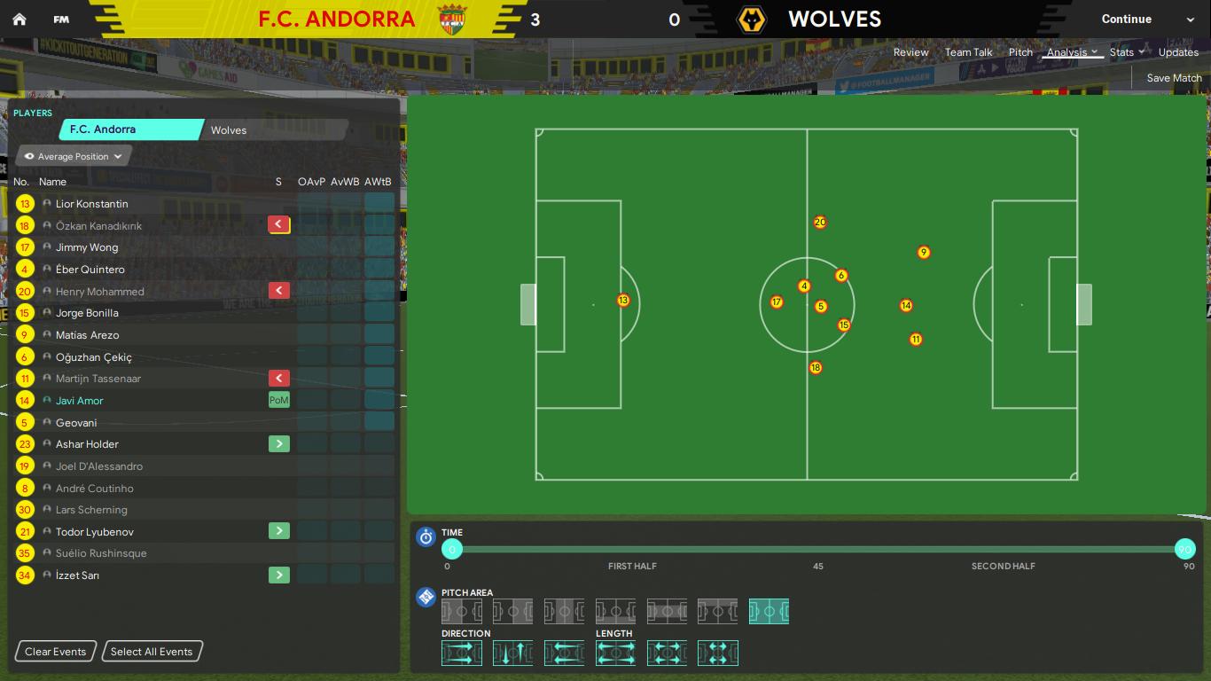 F.C. Andorra v Wolves_ Players-2.png