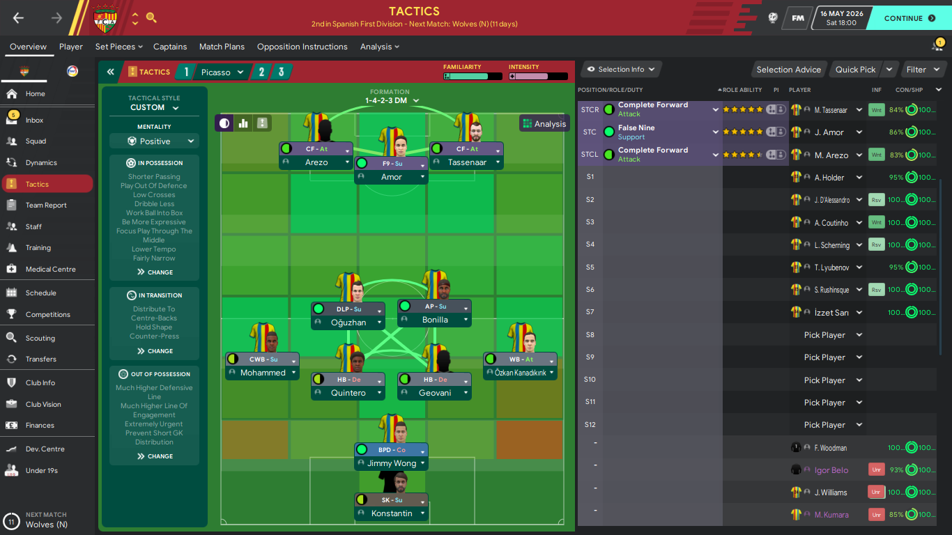 F.C. Andorra_ Overview.png