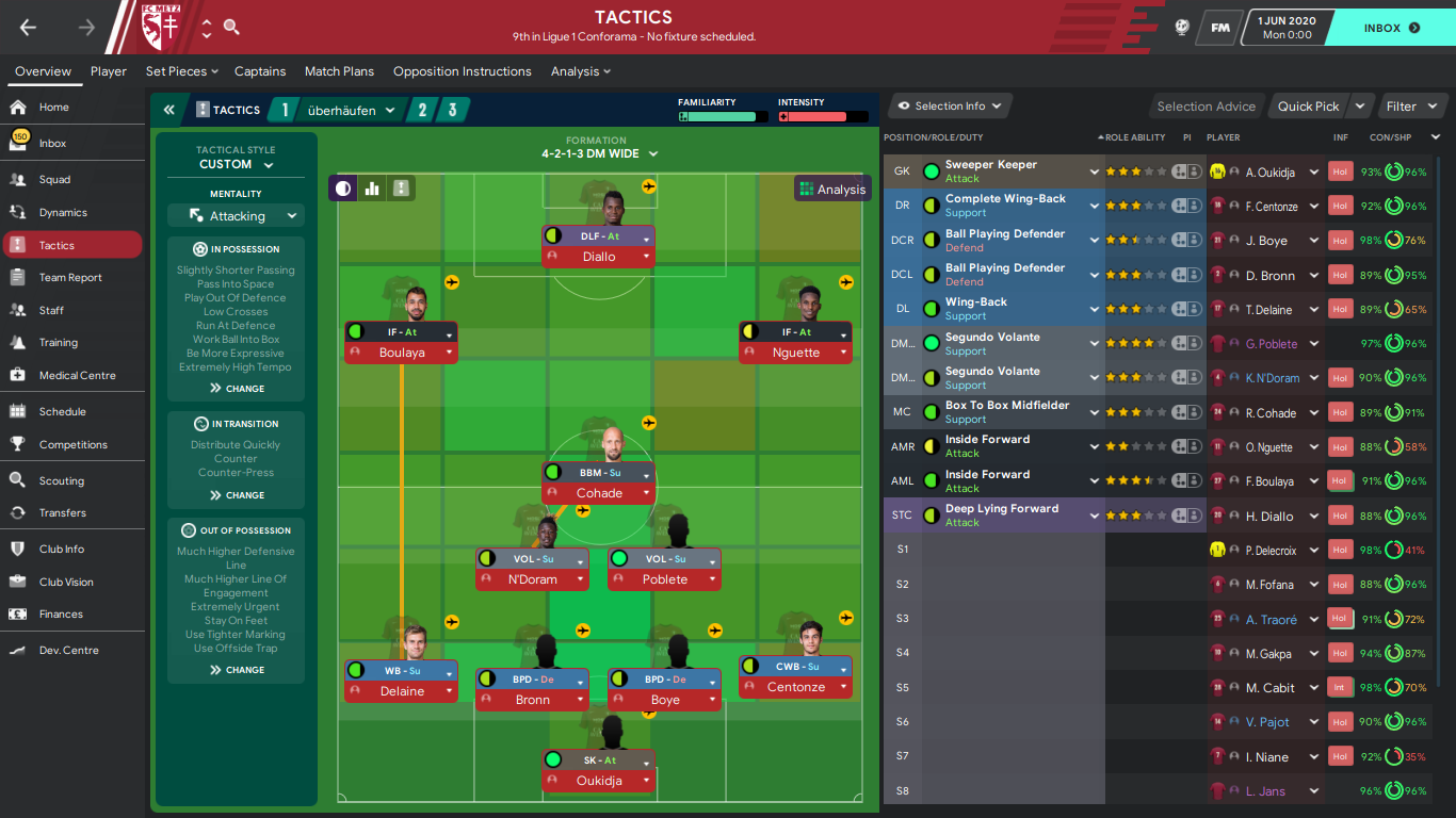 FC Metz_ Overview.png