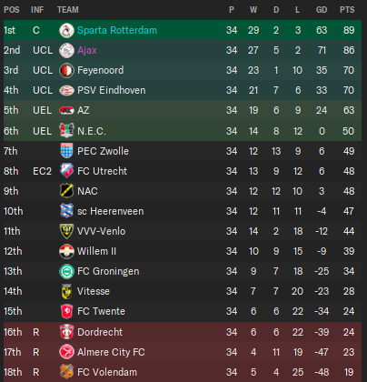 final table 29.png