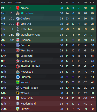 final table 31.png