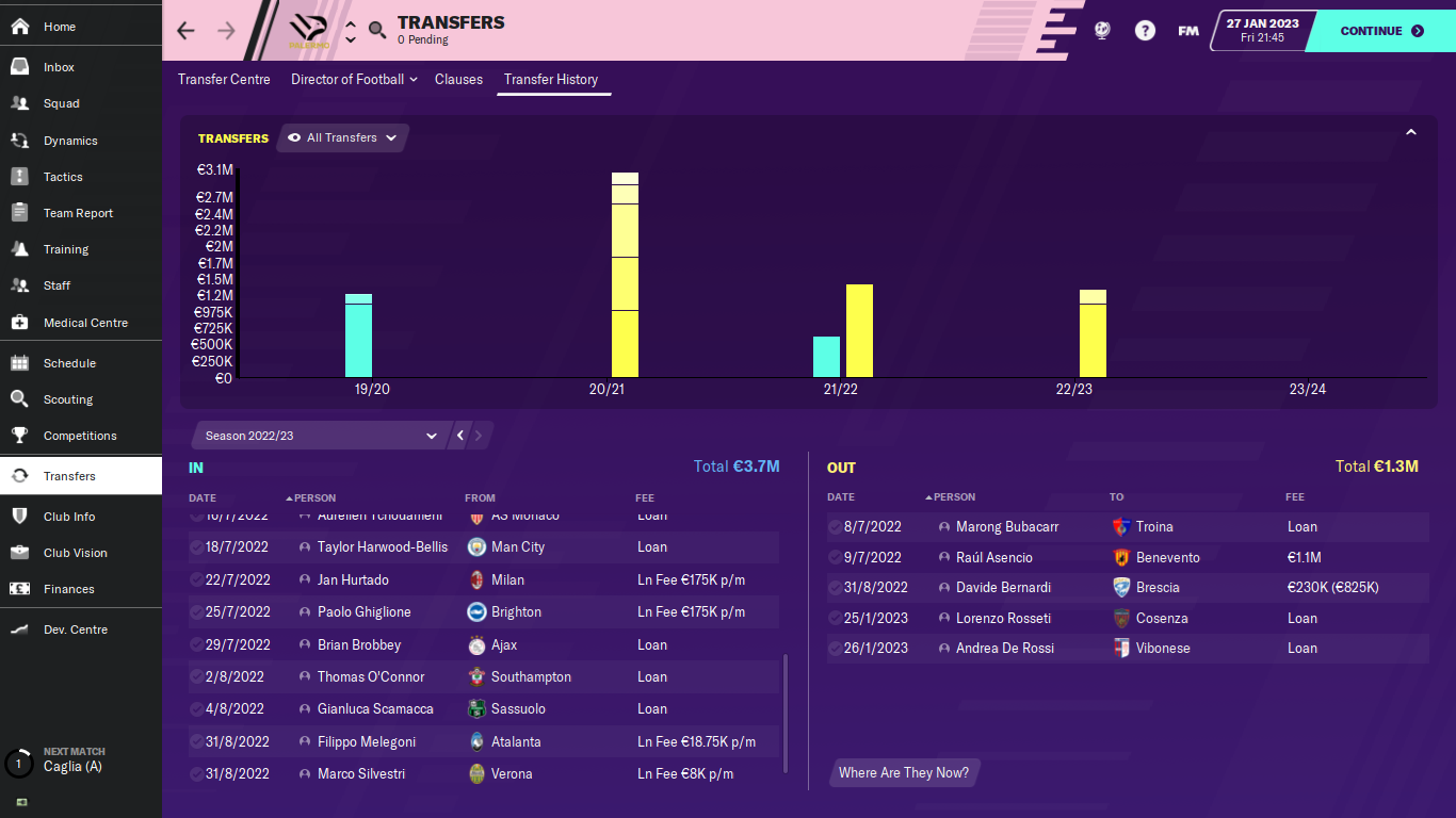 Football Manager 2020 02.04.2020. 07_16_53.png