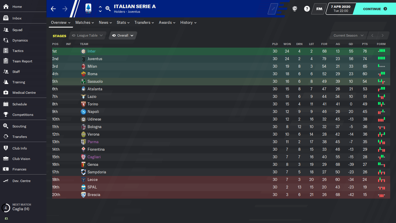 Football Manager 2020 25.02.2020. 04_56_07.png