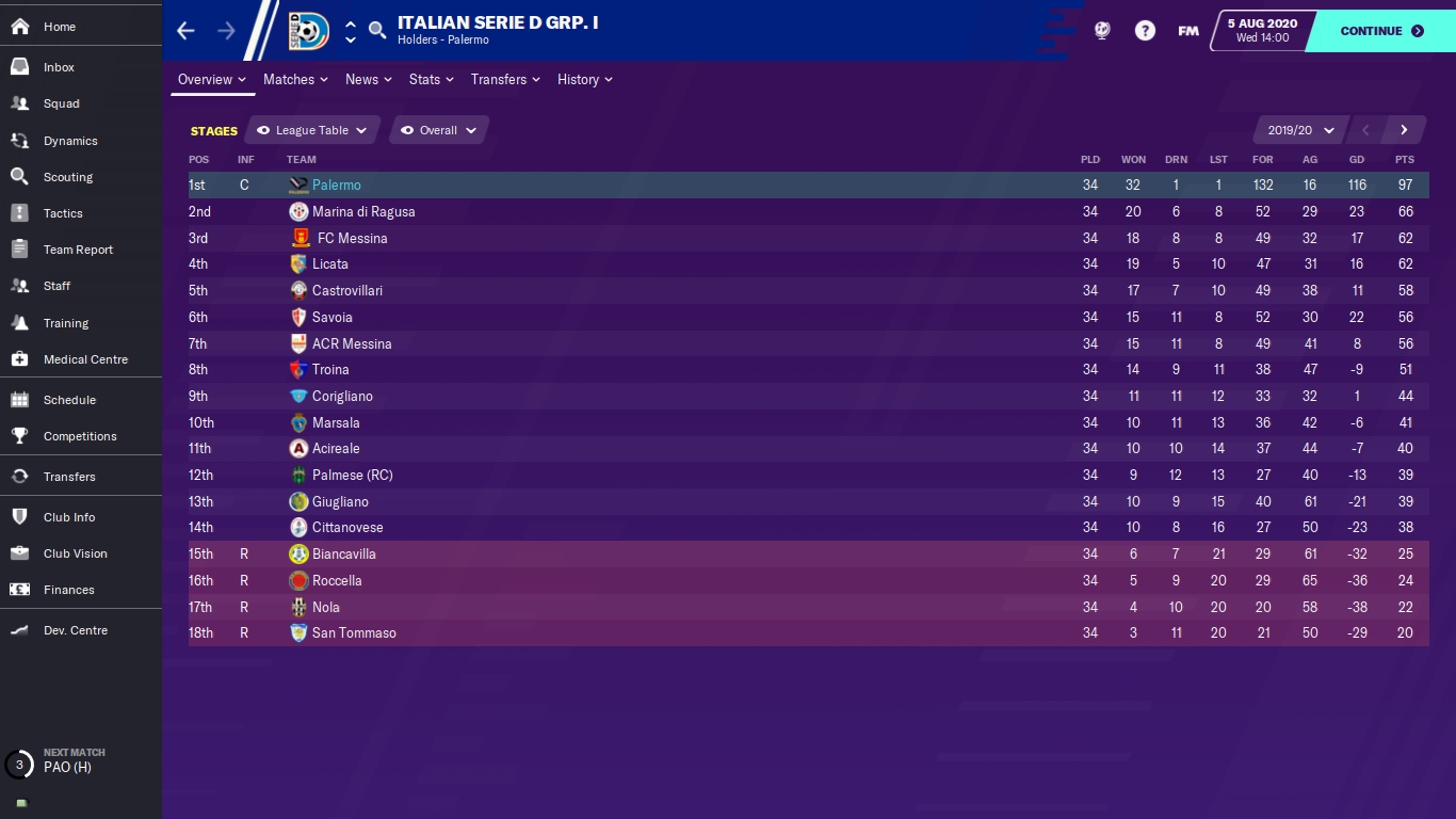 Football Manager 2020 26.03.2020. 14_17_00.png