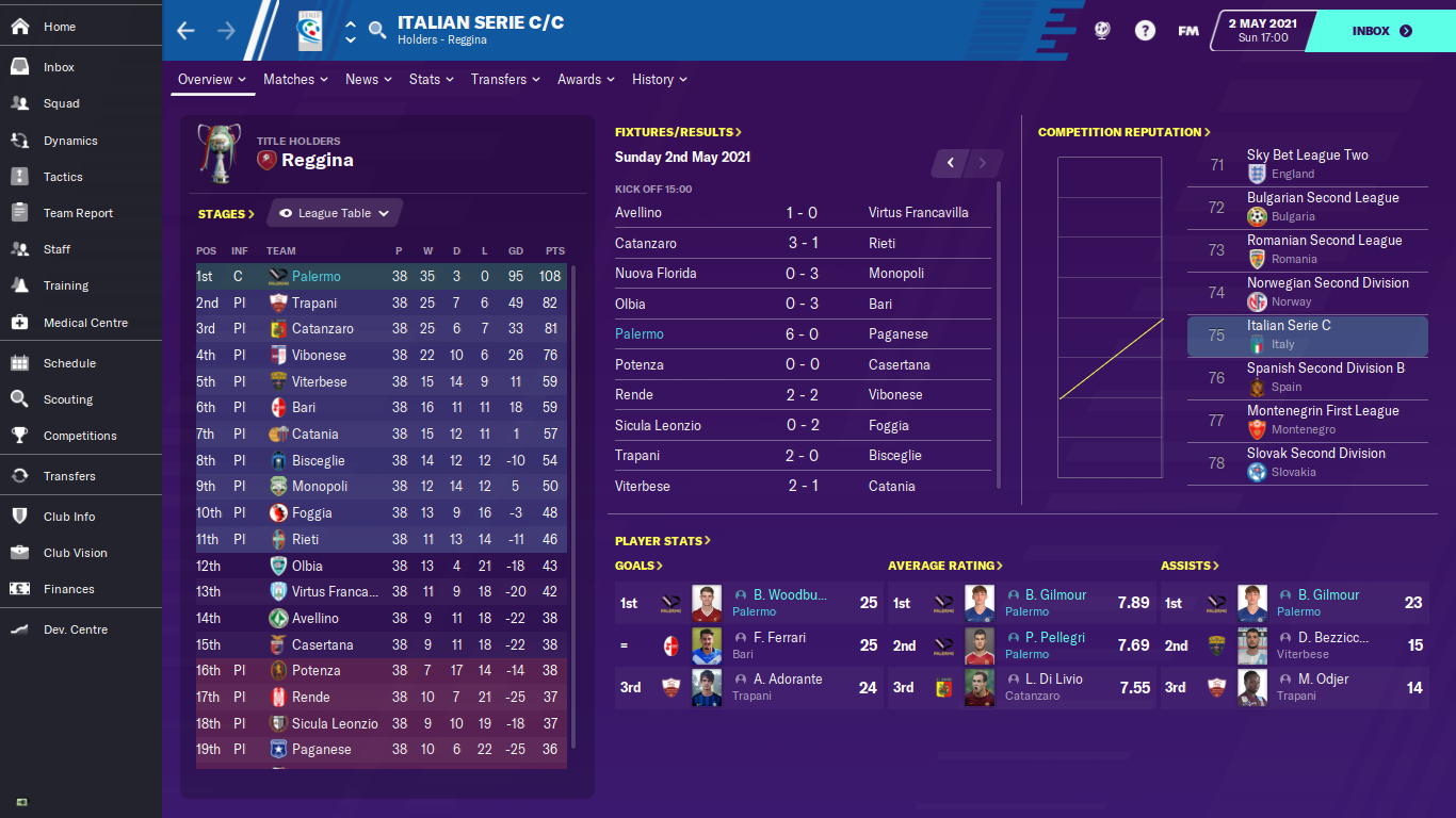 Football Manager 2020 27.03.2020. 20_46_54.png