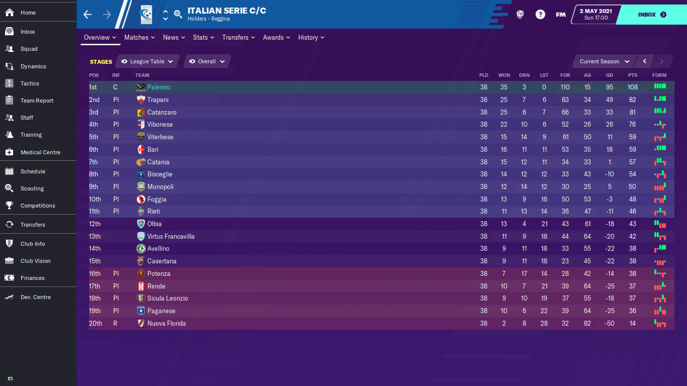Football Manager 2020 27.03.2020. 20_47_03.png