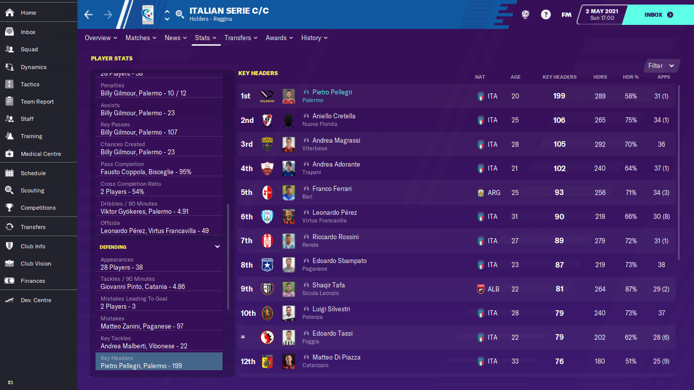 Football Manager 2020 27.03.2020. 20_48_31.png