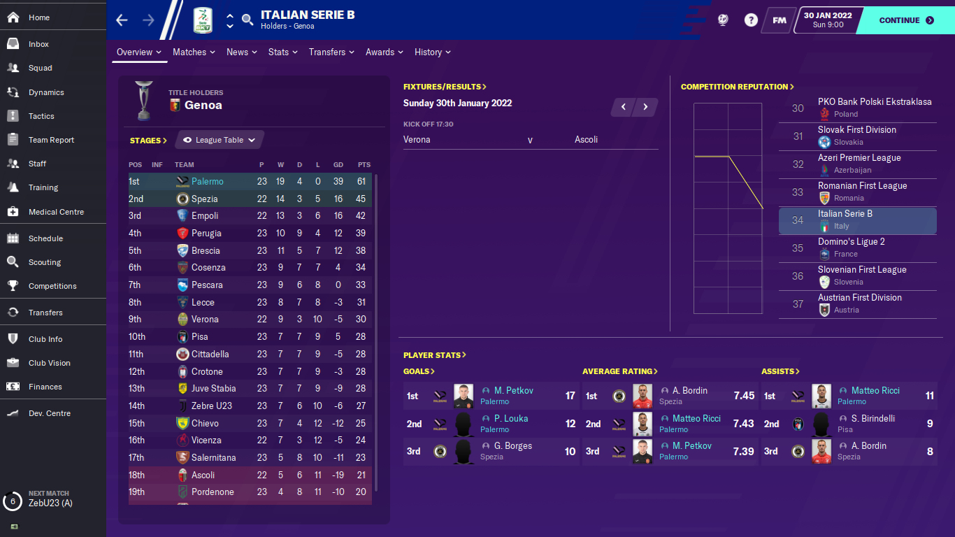 Football Manager 2020 28.03.2020. 23_33_02.png