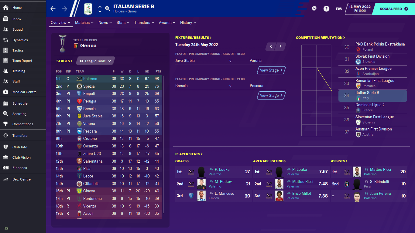 Football Manager 2020 29.03.2020. 14_37_33.png