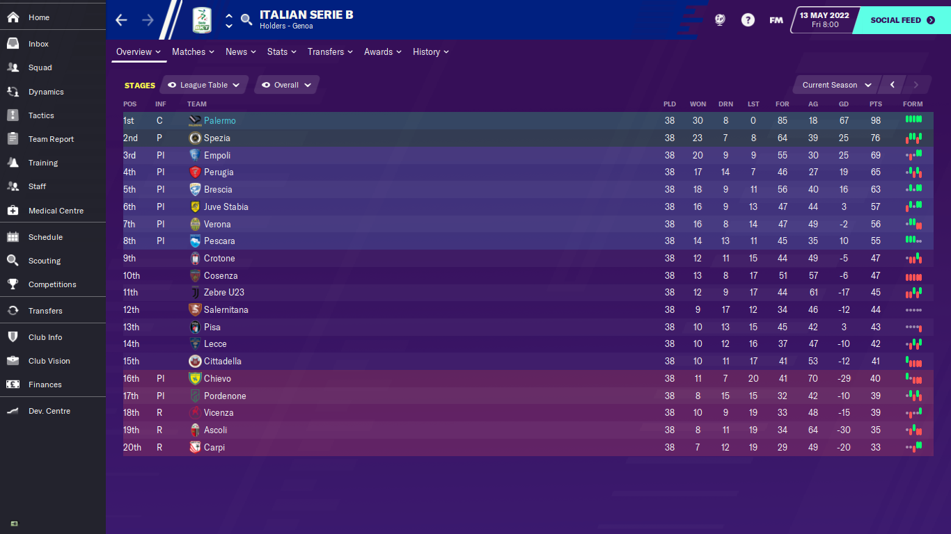 Football Manager 2020 29.03.2020. 14_39_10.png