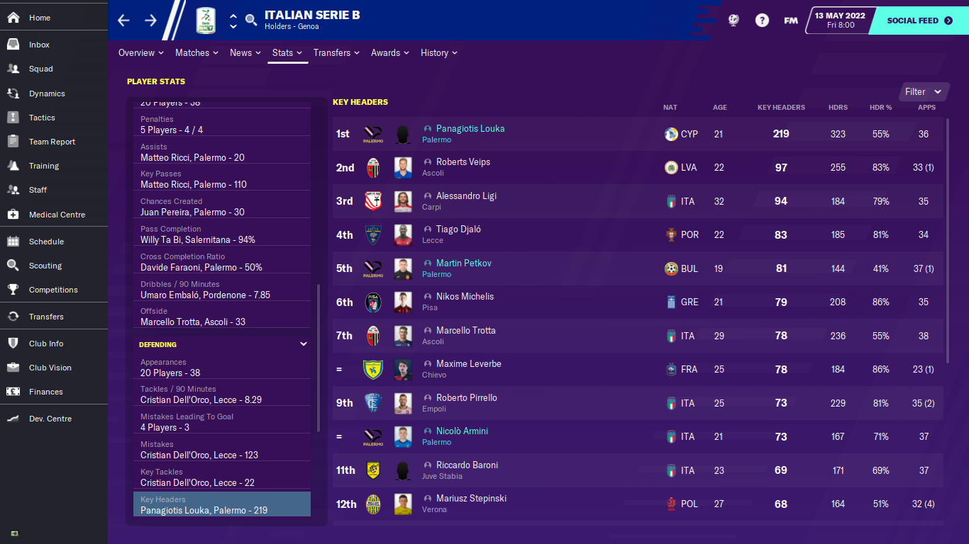 Football Manager 2020 29.03.2020. 14_40_31.png