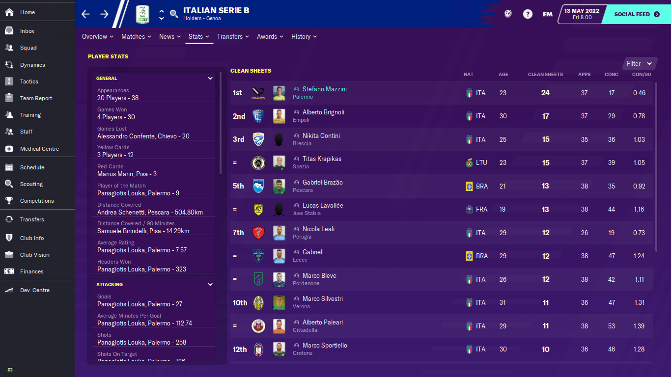 Football Manager 2020 29.03.2020. 14_40_55.png