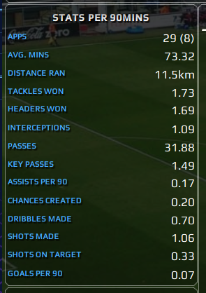 Football Manager 2020 31_12_2019 02_23_11.png