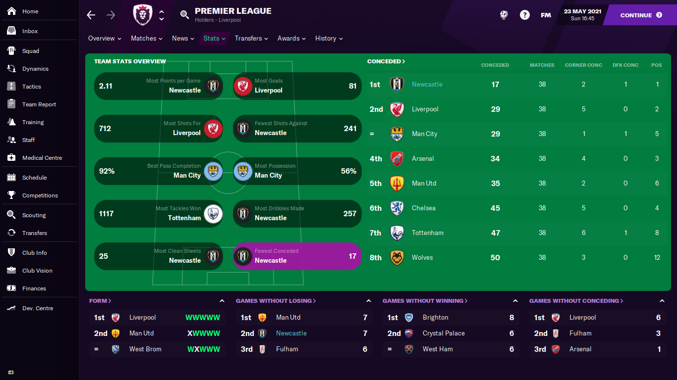 Football Manager 2021 14.12.2020. 11_44_45.png