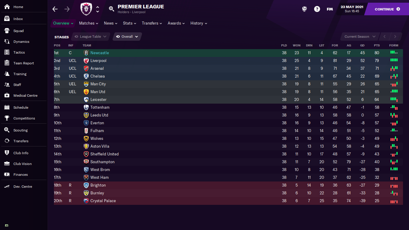 Football Manager 2021 14.12.2020. 11_44_57.png