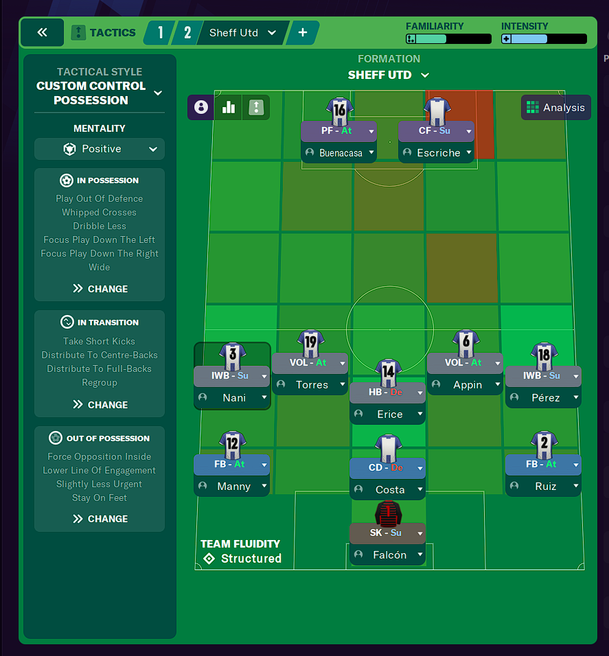 Football Manager 2021 19_12_2020 17_40_11.png