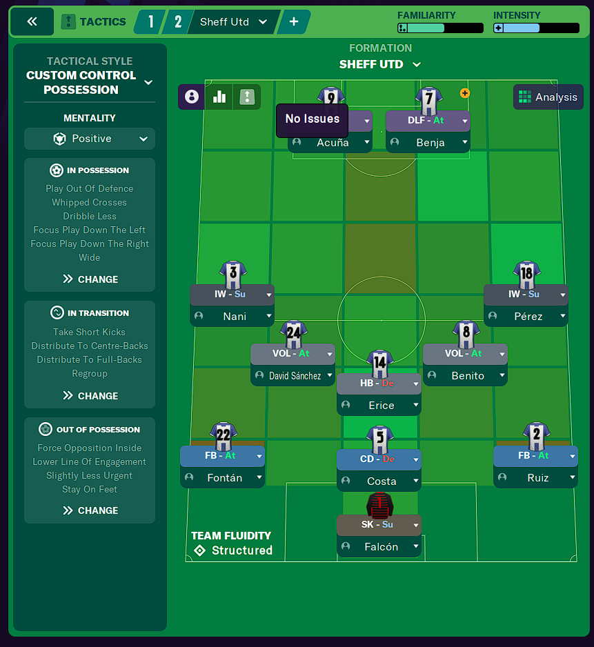 Football Manager 2021 19_12_2020 20_30_06 (2).png