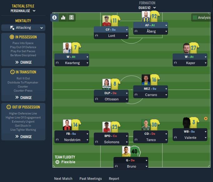 Football Manager 2021 2021-01-28 at 7.50.31 PM.jpg