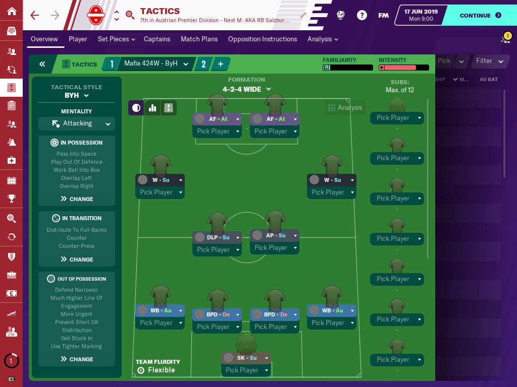 Fussballclub RB Salzburg_ Overview.png