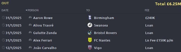 Huddersfield Transfers.JPG