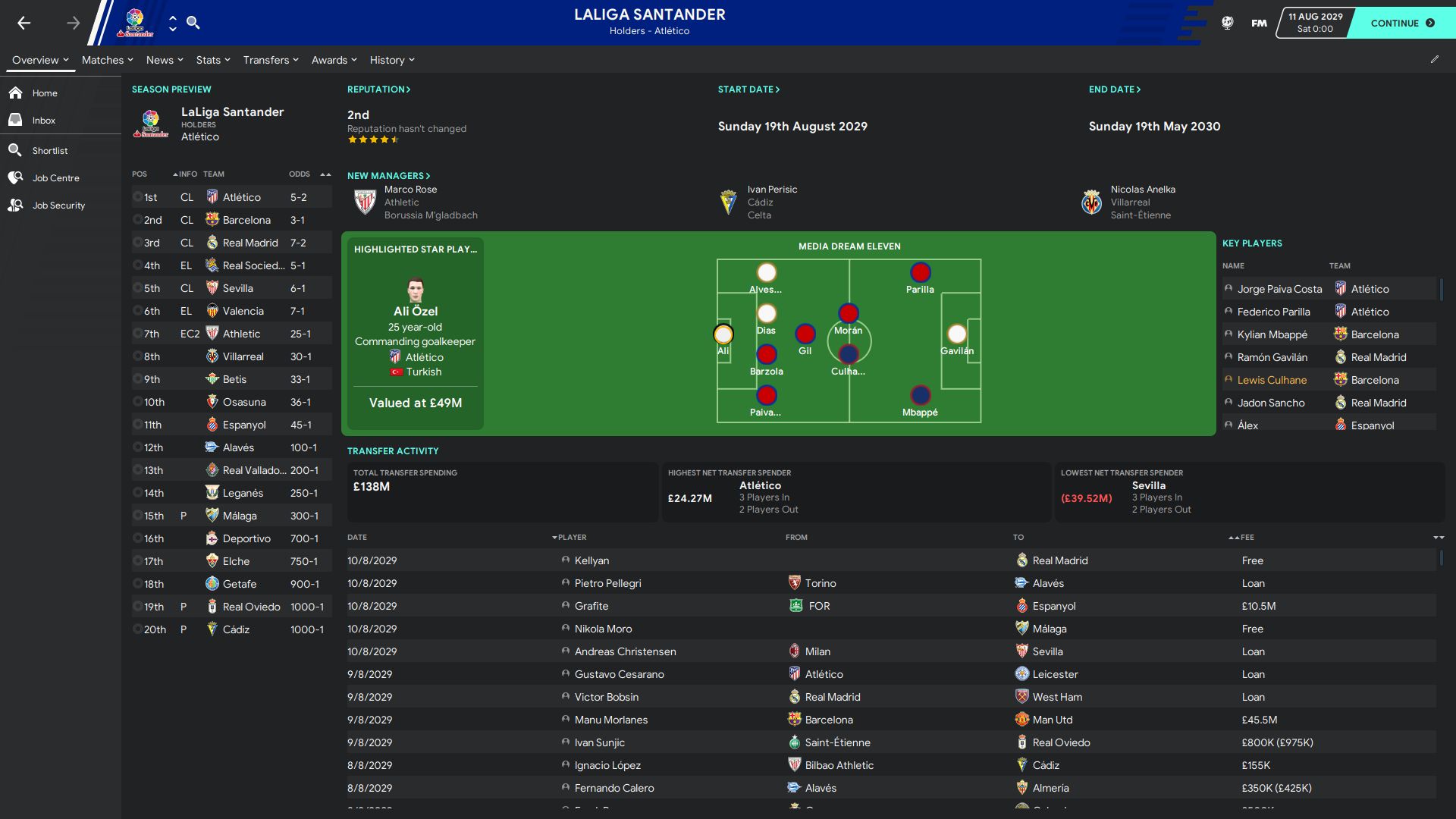 LaLiga Santander_ Season Preview.png