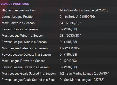 League positions.PNG