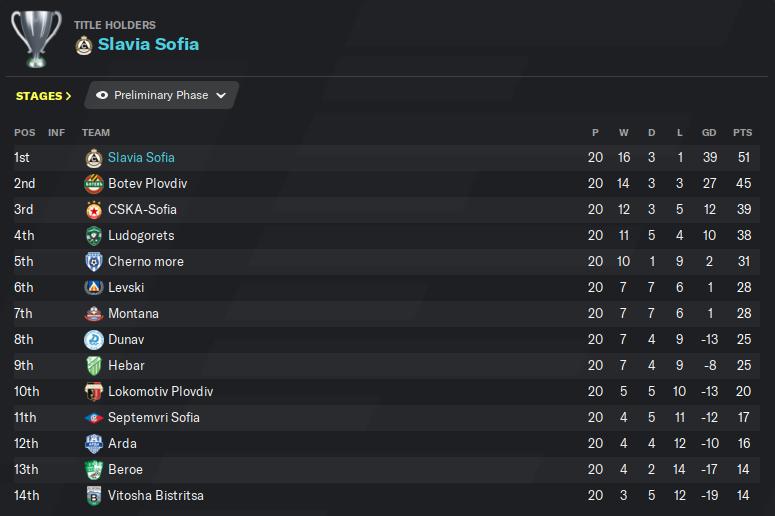 League table 1.26.png