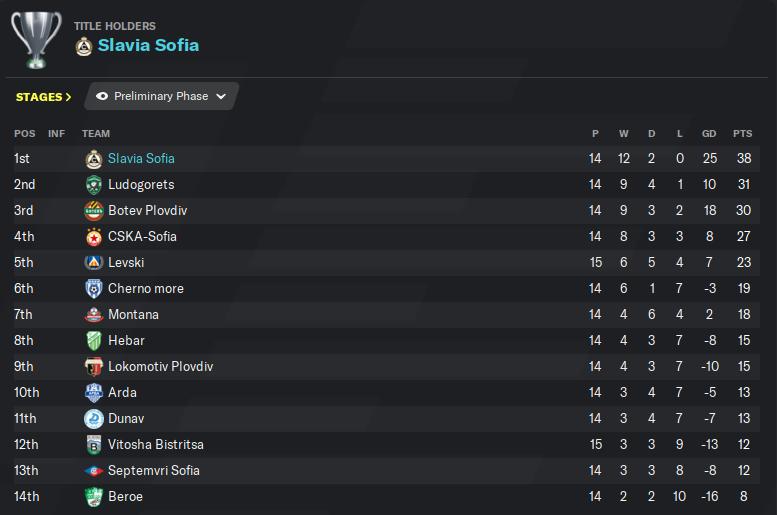 League table 11.25.png