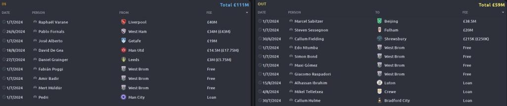 Leicester_Transfers.jpg