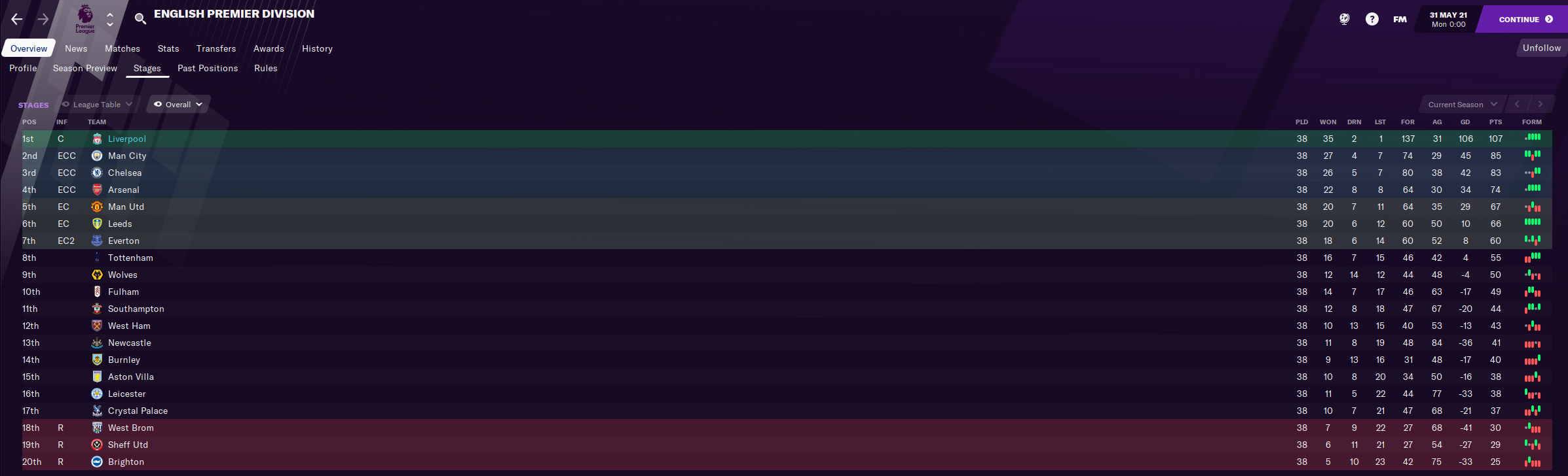 lfc_league_a.png