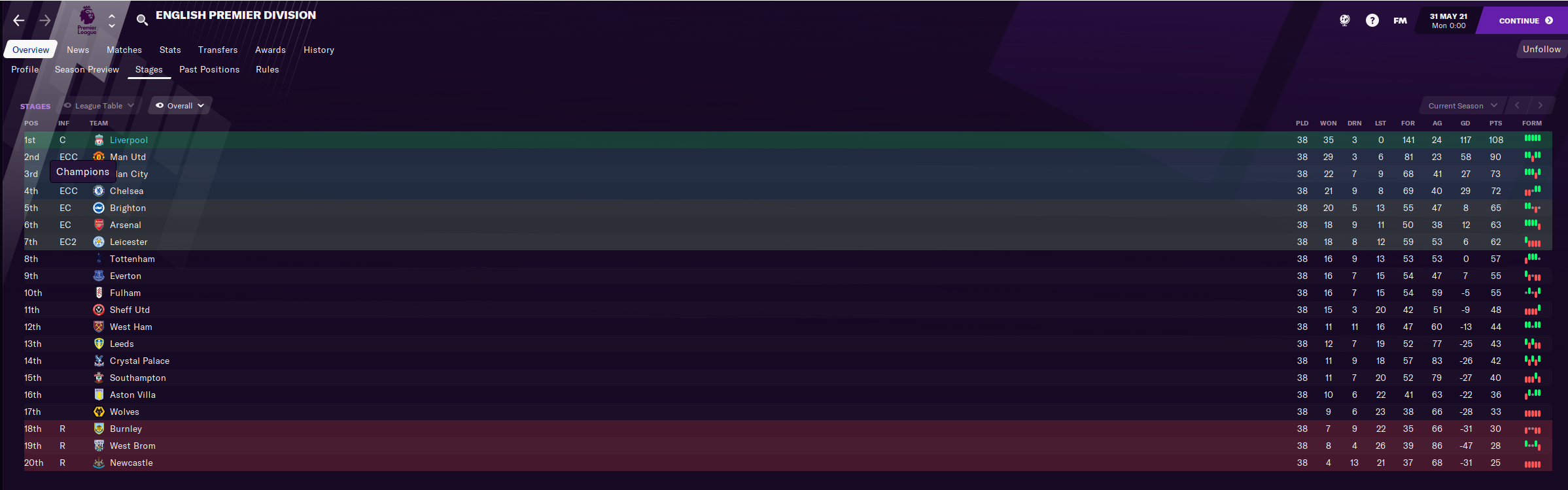 lfc_league_b.png