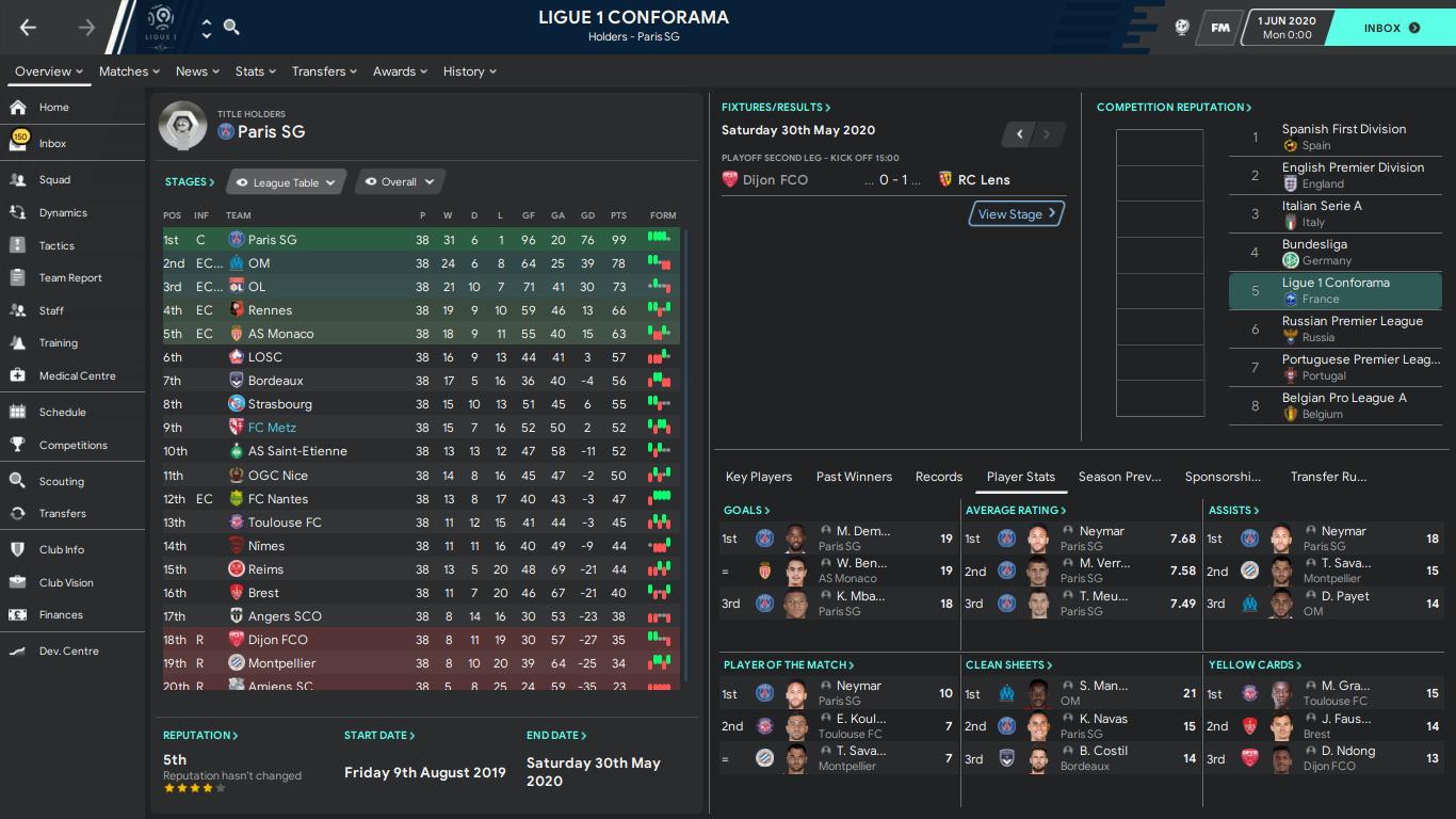Ligue 1 Conforama_ Profile-3.png