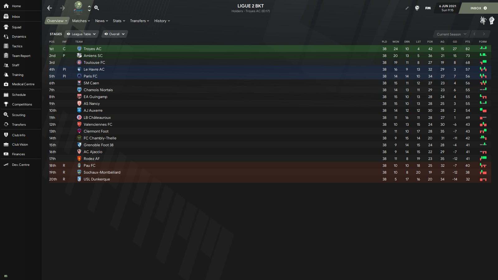 Ligue 2 20-21.jpg