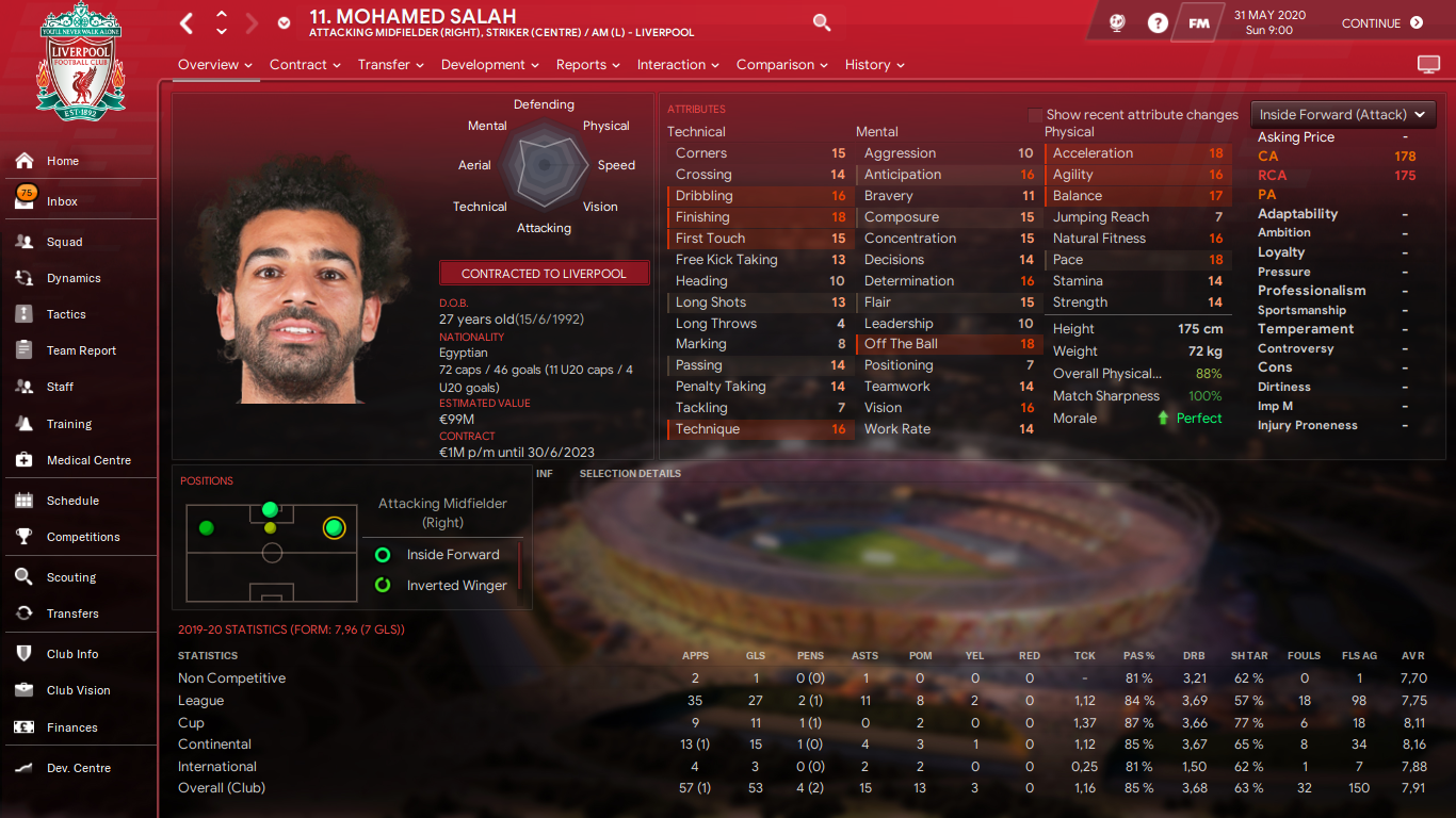 Mohamed Salah_ Attributes.png