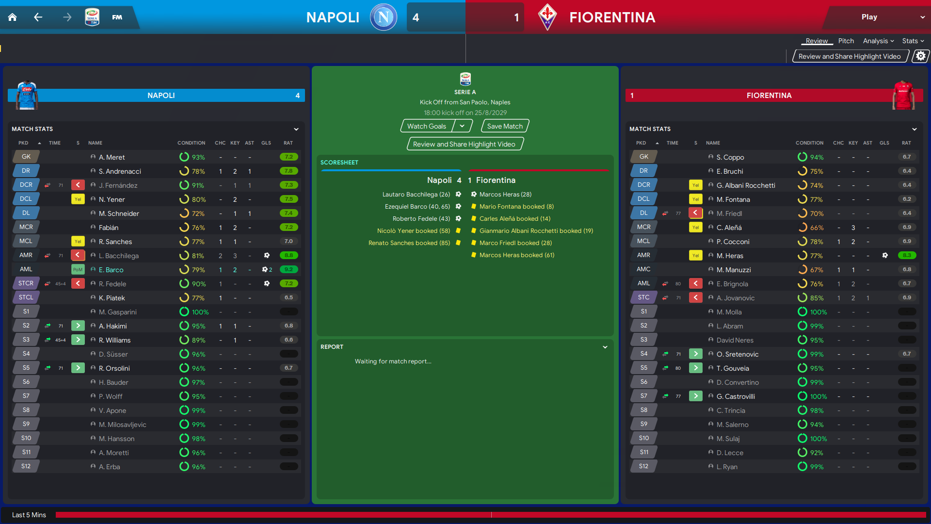 Napoli v Fiorentina_ Review.png