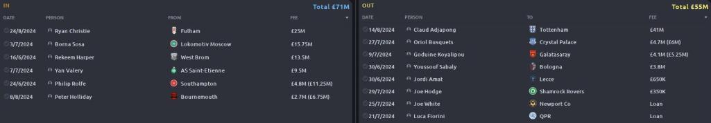 Newcastle_Transfers.jpg