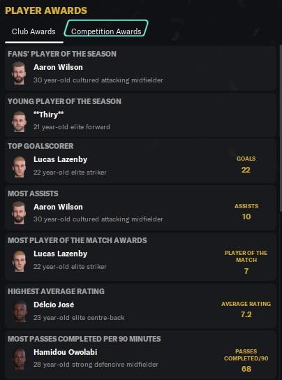 player awards.jpg