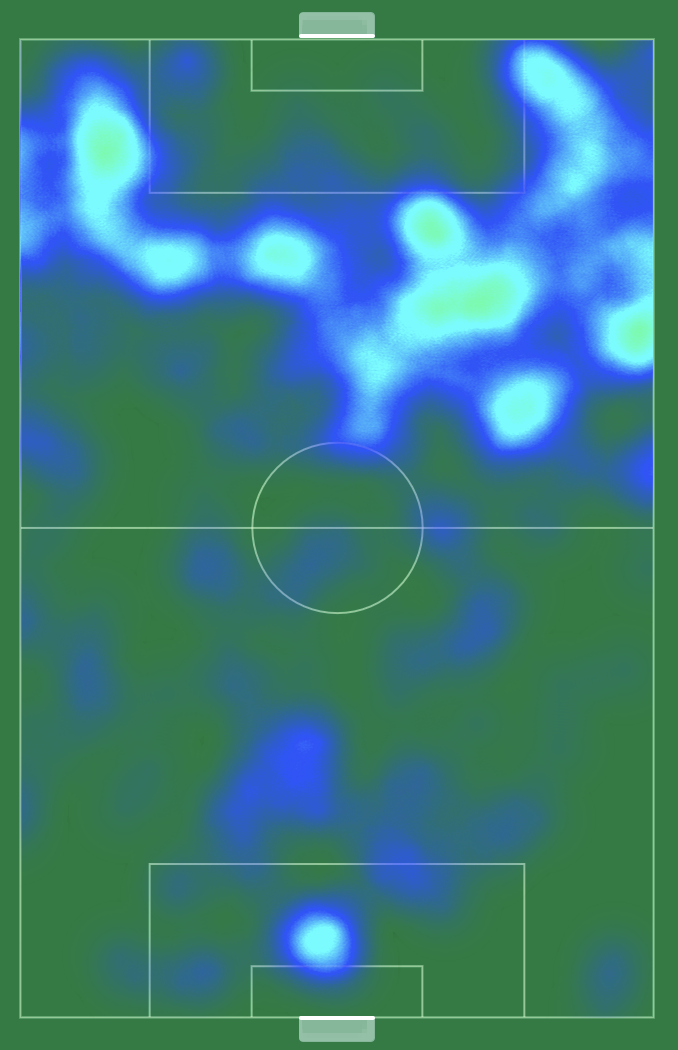 pozzo heat map.png