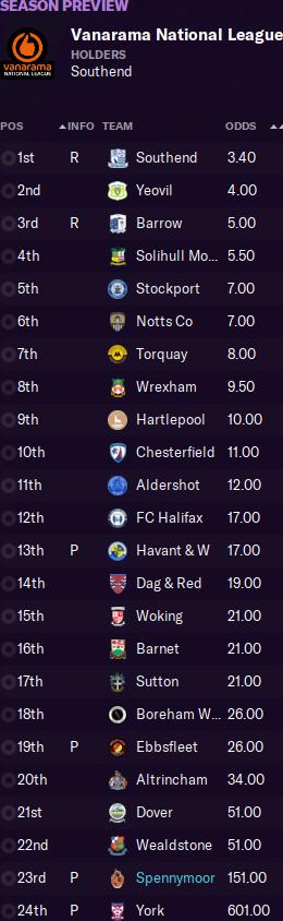 Pre-season predictions.png