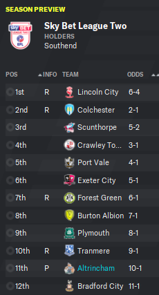 predicted table 22:23.png