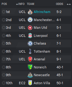 predicted table 34.png
