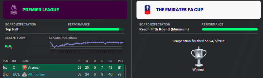 prem and fa cup.png