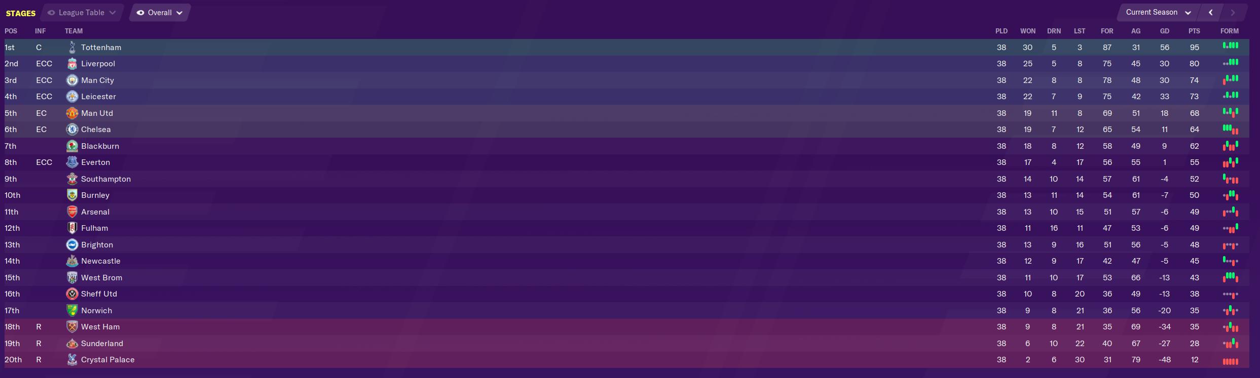 Premier League #2.PNG