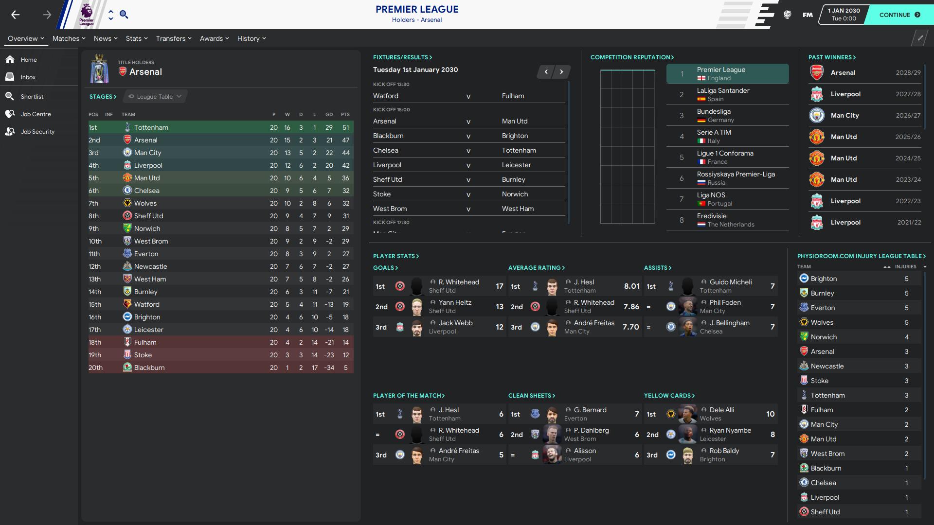 Premier League_ Profile.png