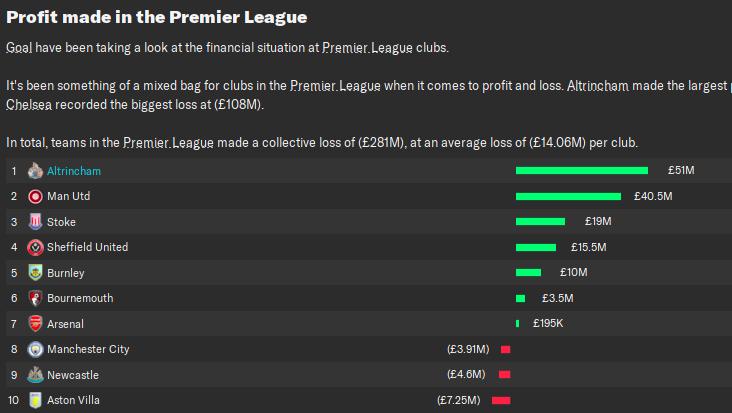 profit prem league.png