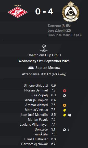 R9,5 CL game.png