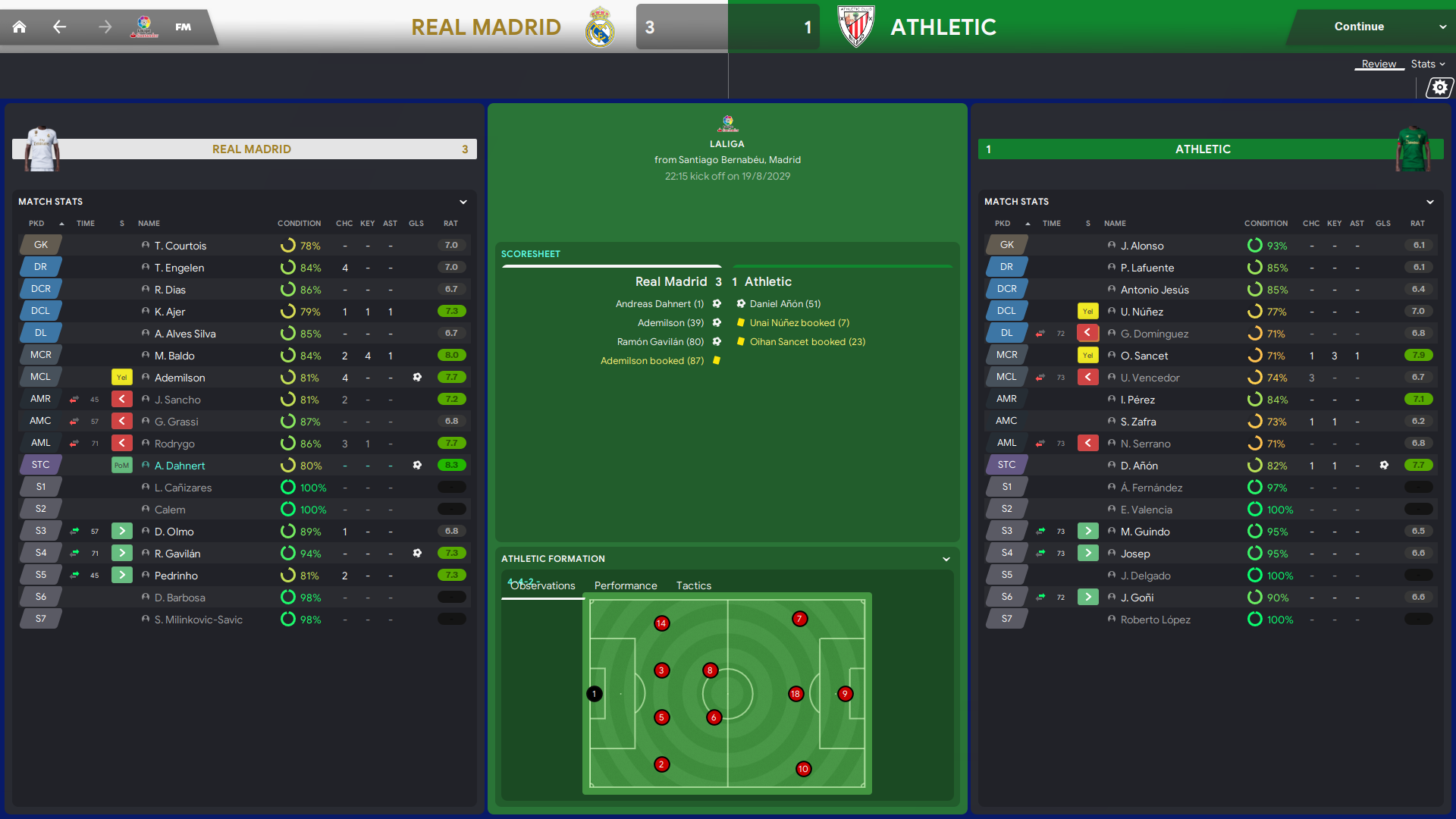 Real Madrid v Athletic_ Review.png