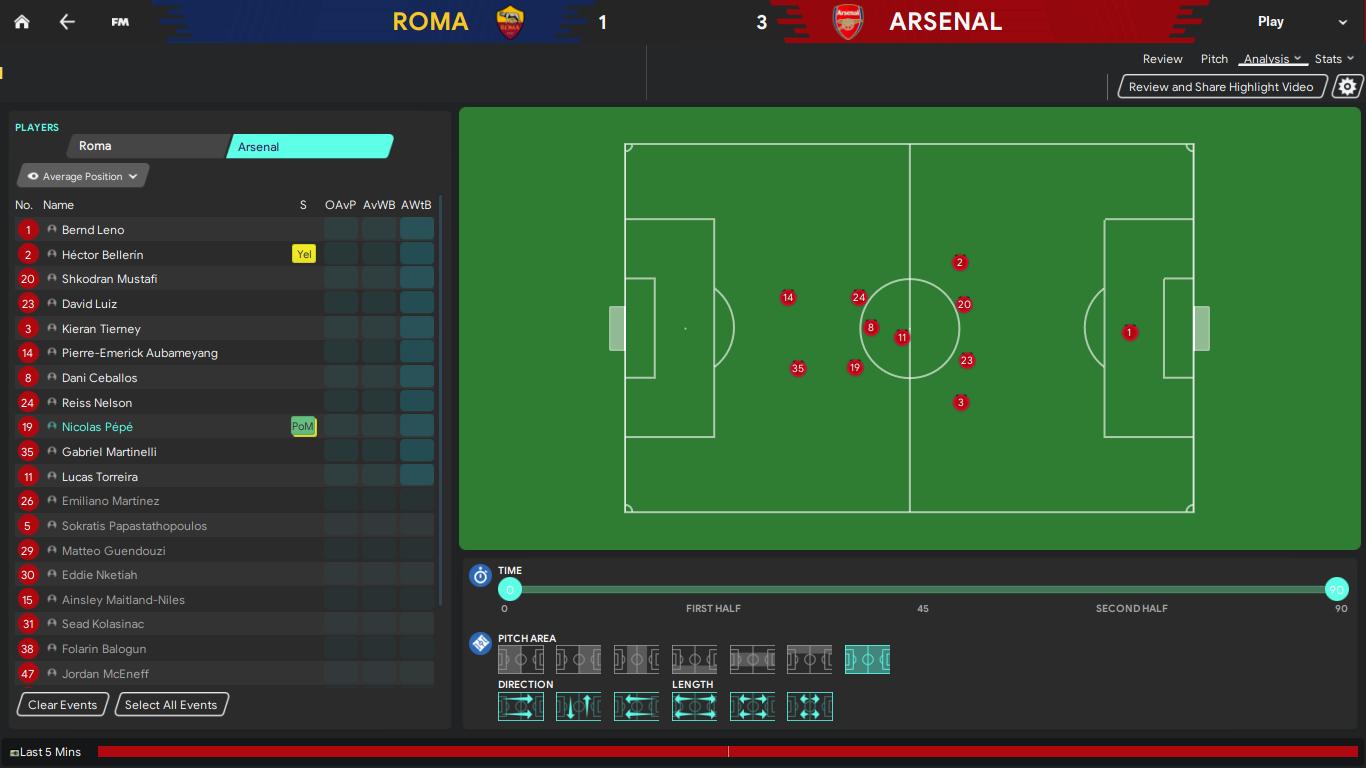 Roma v Arsenal_ Players-2.png